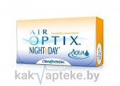 Линзы контактные AIR OPTIX Night&Day AQUA